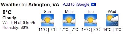 Arlington weather